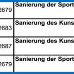 Sportstättensanierungsprogramm 2016: Gelder für die Sanierung von vier Sportanlagen in Marzahn-Hellersdorf