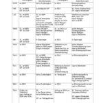 Ordnungsämter: Hausmüll, Bauschutt und die BSR