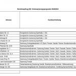 Schulsanierungsprogramm (SchulSP) in Marzahn-Hellersdorf