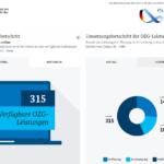 Dashboard für die Umsetzung des Berliner E-Government-Gesetzes?