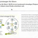 Wie hilft das Digitale-Familienleistungen-Gesetz Berliner Familien?